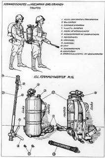 flamethrower patent